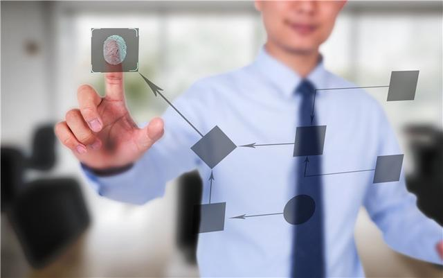 设计变更、工程签证、确认单、联系单、会签的区别