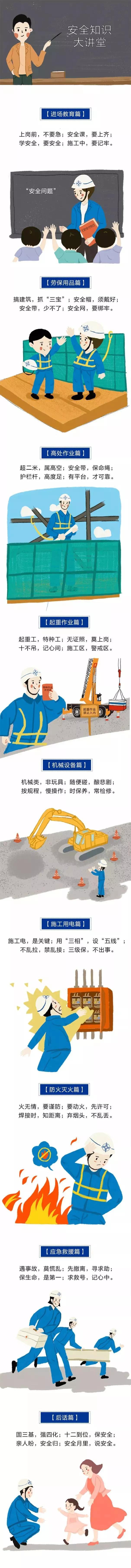 """工程人的安全""""三字经"""",推荐传阅"""