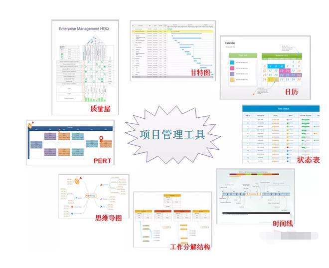 采购项目经理常用的8种项目管理工具