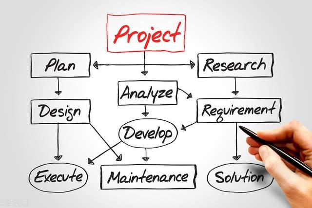 工程量清单计价文件编制的步骤、内容是什么?